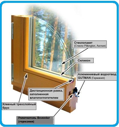 2) поверхностная отделка: анти-царапин покрытием
